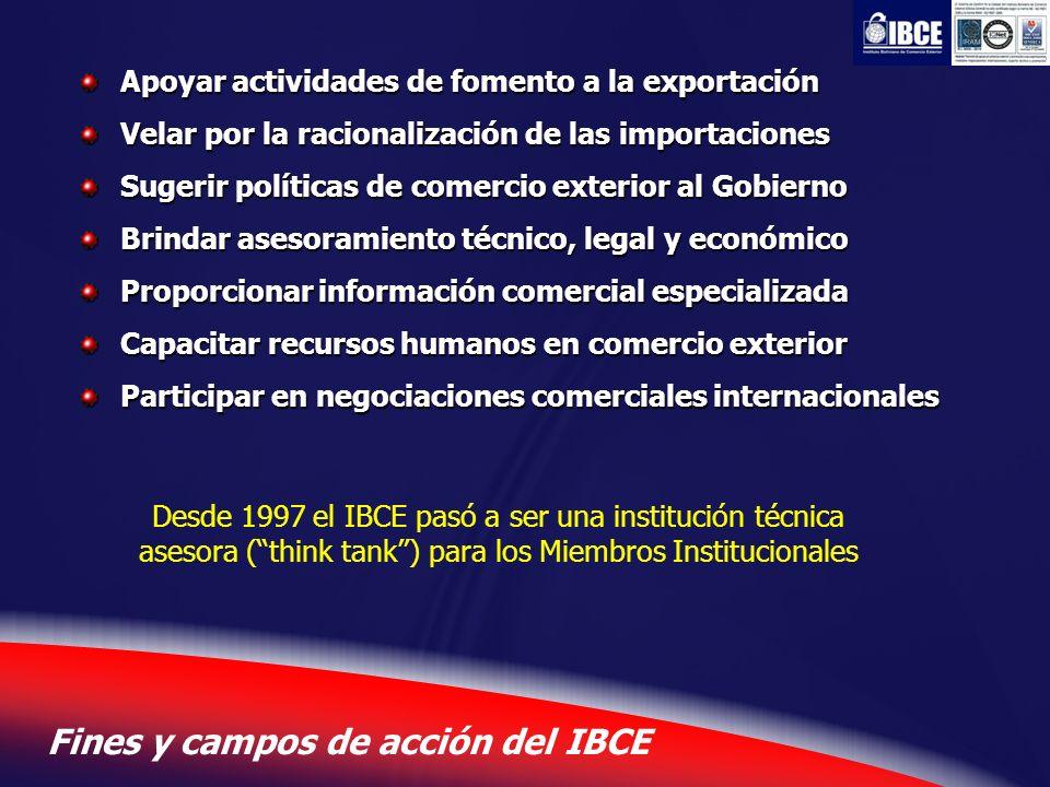 3 Apoyar actividades de fomento a la exportación Velar por la racionalización de las importaciones Sugerir políticas de comercio exterior al Gobierno