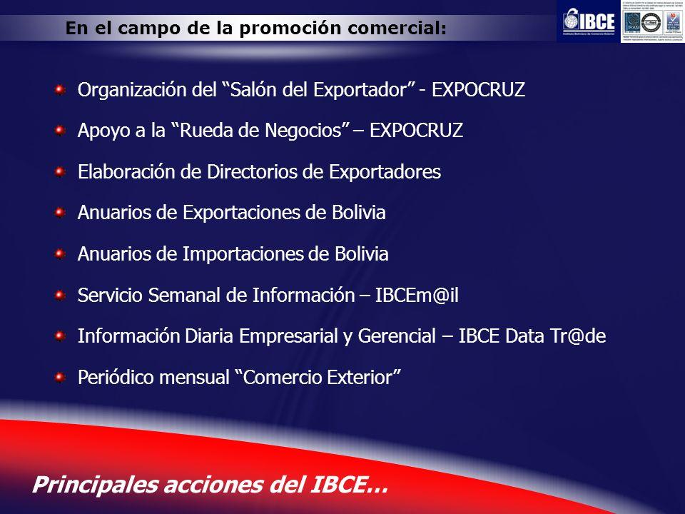 9 Principales acciones del IBCE… En el campo de la promoción comercial: Organización del Salón del Exportador - EXPOCRUZ Apoyo a la Rueda de Negocios