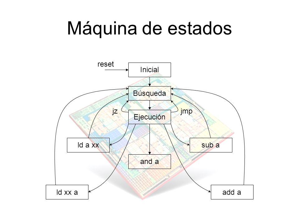 Máquina de estados jz Inicial Búsqueda Ejecución and a sub ald a xx ld xx aadd a jmp reset