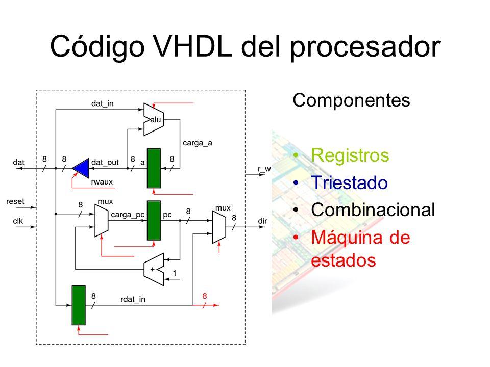 Código VHDL del procesador Componentes Registros Triestado Combinacional Máquina de estados