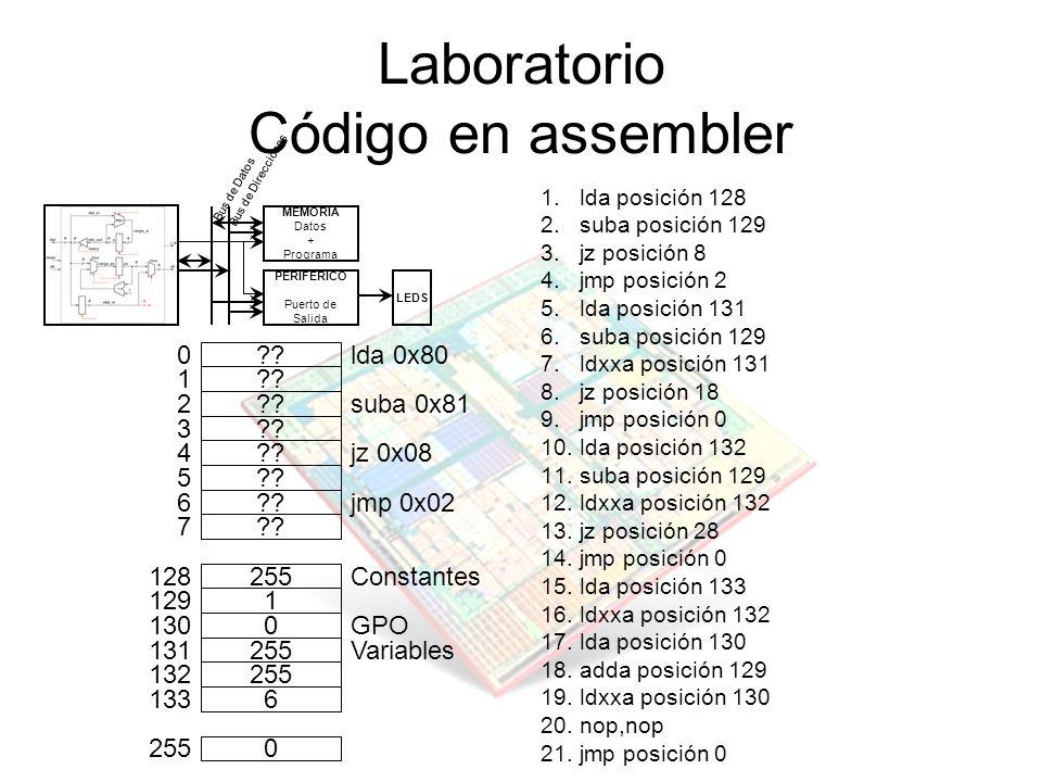 Laboratorio Código en assembler 1.lda posición 128 2.suba posición 129 3.jz posición 8 4.jmp posición 2 5.lda posición 131 6.suba posición 129 7.ldxxa