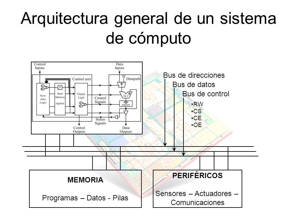 Arquitectura general de un sistema de cómputo MEMORIA Programas – Datos - Pilas PERIFÉRICOS Sensores – Actuadores – Comunicaciones Bus de direcciones