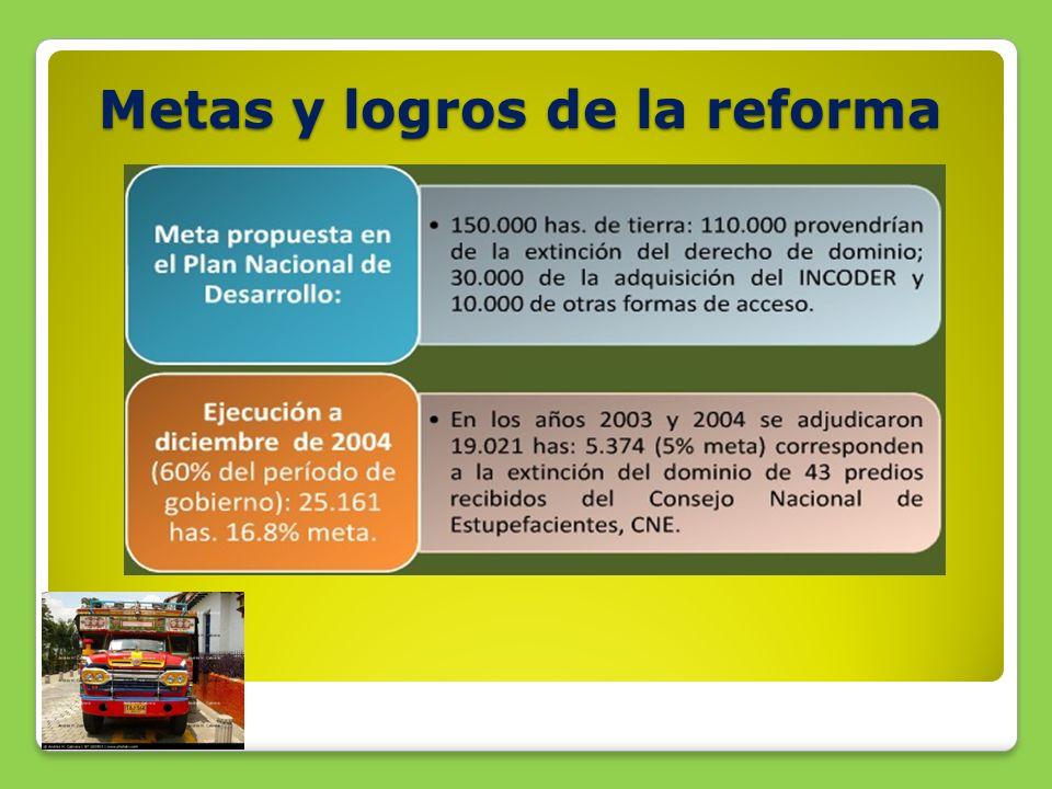Metas y logros de la reforma