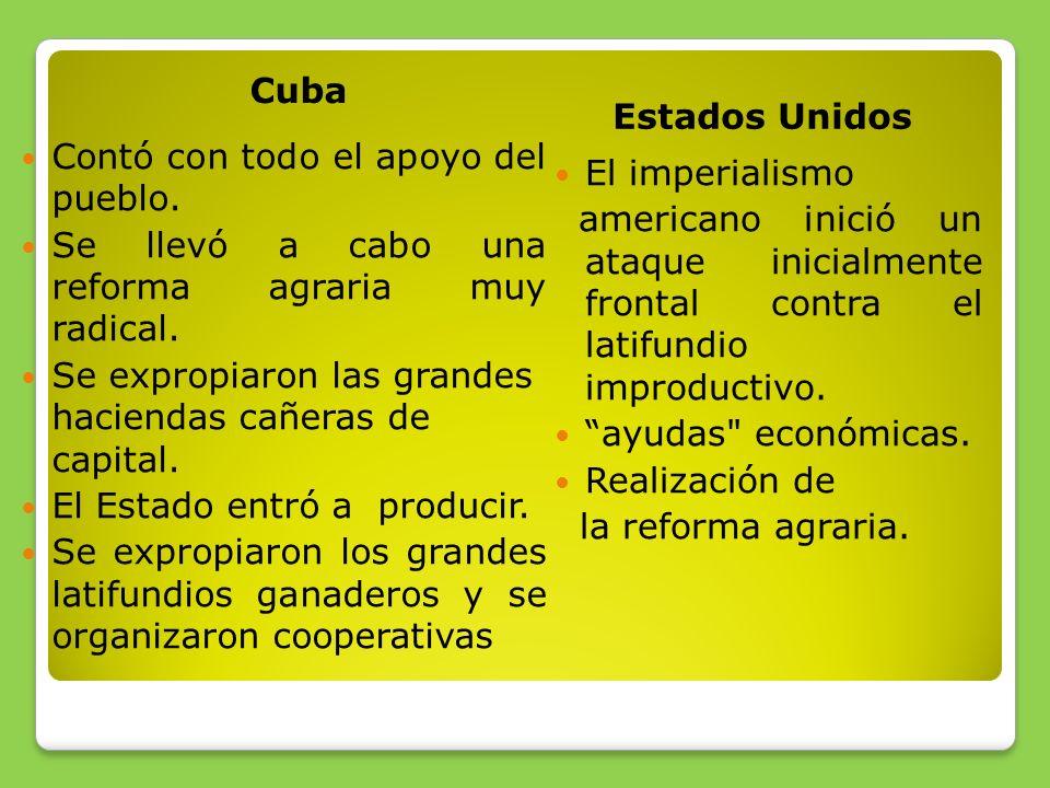 Cuba Estados Unidos Contó con todo el apoyo del pueblo.