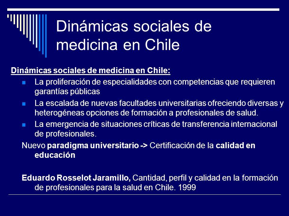 Dinámicas sociales de medicina en Chile Dinámicas sociales de medicina en Chile: La proliferación de especialidades con competencias que requieren garantías públicas La escalada de nuevas facultades universitarias ofreciendo diversas y heterogéneas opciones de formación a profesionales de salud.