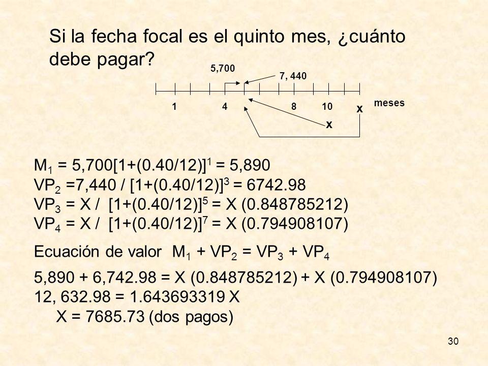30 Si la fecha focal es el quinto mes, ¿cuánto debe pagar? 1 meses 5,700 410 7, 440 x x 8 M 1 = 5,700[1+(0.40/12)] 1 = 5,890 VP 2 =7,440 / [1+(0.40/12