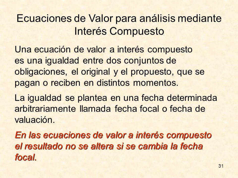 31 Ecuaciones de Valor para análisis mediante Interés Compuesto Una ecuación de valor a interés compuesto es una igualdad entre dos conjuntos de oblig
