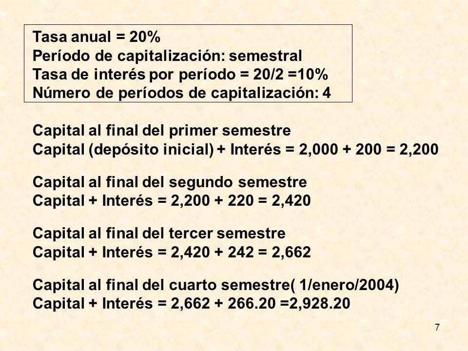 7 Tasa anual = 20% Período de capitalización: semestral Tasa de interés por período = 20/2 =10% Número de períodos de capitalización: 4 Capital al fin