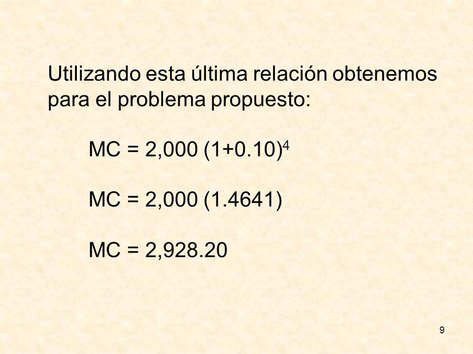 9 Utilizando esta última relación obtenemos para el problema propuesto: MC = 2,000 (1+0.10) 4 MC = 2,000 (1.4641) MC = 2,928.20