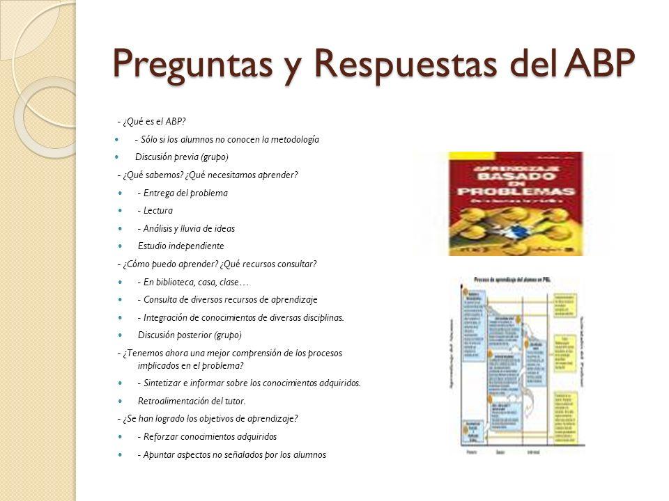 Preguntas y Respuestas del ABP - ¿Qué es el ABP? - Sólo si los alumnos no conocen la metodología Discusión previa (grupo) - ¿Qué sabemos? ¿Qué necesit