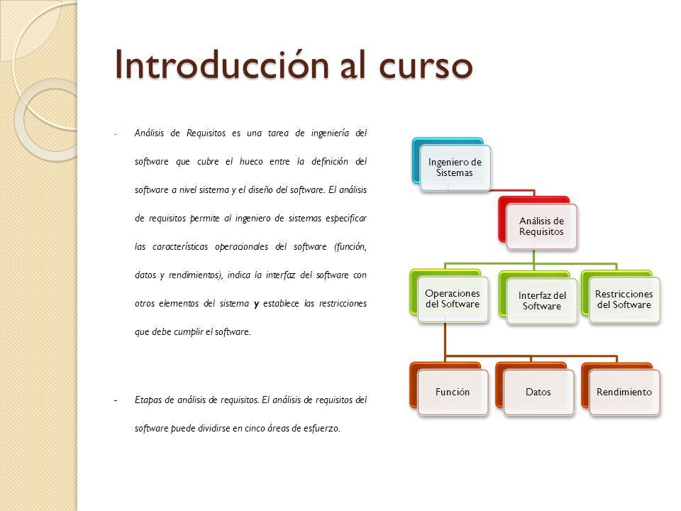 Introducción al curso - Análisis de Requisitos es una tarea de ingeniería del software que cubre el hueco entre la definición del software a nivel sis