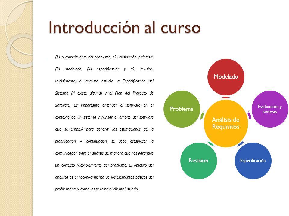 Introducción al curso - (1) reconocimiento del problema, (2) evaluación y síntesis, (3) modelado, (4) especificación y (5) revisión. Inicialmente, el