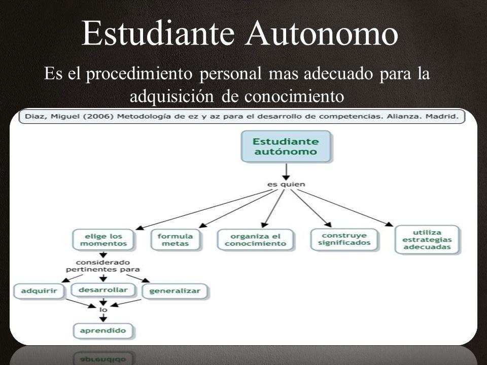 Estudiante Autonomo Es el procedimiento personal mas adecuado para la adquisición de conocimiento