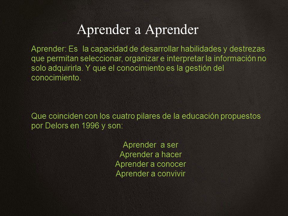 Aprender a aprender Se define como el procedimiento personal mas adecuado para la adquisicion de conocimiento