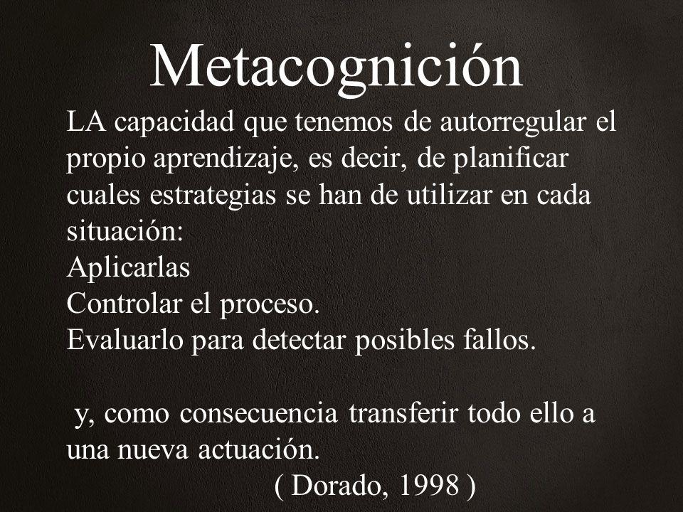 Metacognición LA capacidad que tenemos de autorregular el propio aprendizaje, es decir, de planificar cuales estrategias se han de utilizar en cada situación: Aplicarlas Controlar el proceso.