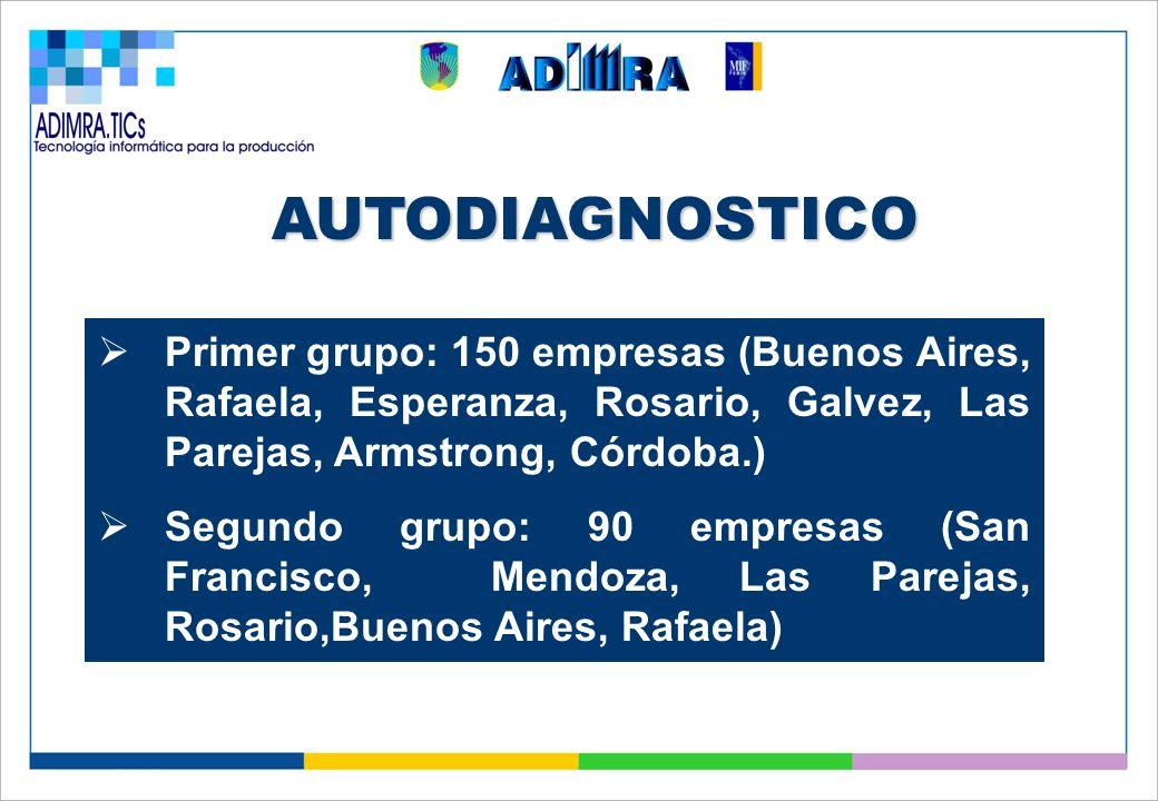 AUTODIAGNOSTICO Primer grupo: 150 empresas (Buenos Aires, Rafaela, Esperanza, Rosario, Galvez, Las Parejas, Armstrong, Córdoba.) Segundo grupo: 90 emp