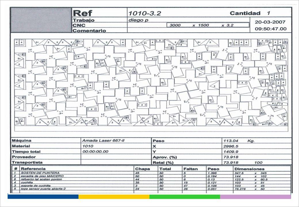 Chapa Negra Comercial largo mm ancho mm espesor mm peso kg Costo $ 300015003,2113,04 $ 254,34
