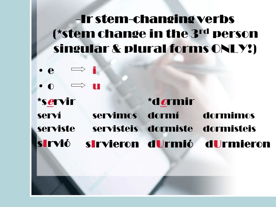 -Ir stem-changing verbs (*stem change in the 3 rd person singular & plural forms ONLY!) ei ou *servir*dormir servíservimosdormídormimos servisteservisteisdormistedormisteis sIrvió sIrvierondUrmiódUrmieron