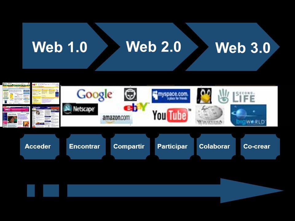 Página 19 19 Web 1.0 Web 2.0 Web 3.0 AccederEncontrarCompartirParticiparColaborarCo-crear