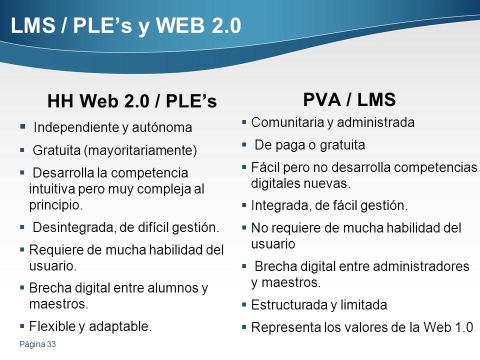 HH Web 2.0 / PLEs Independiente y autónoma Gratuita (mayoritariamente) Desarrolla la competencia intuitiva pero muy compleja al principio. Desintegrad