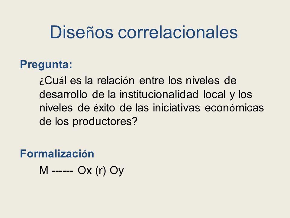 Dise ñ os correlacionales Pregunta: ¿ Cu á l es la relaci ó n entre los niveles de desarrollo de la institucionalidad local y los niveles de é xito de