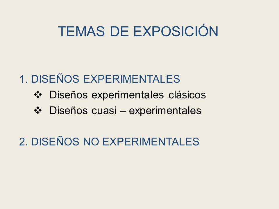 TEMAS DE EXPOSICIÓN 1. DISEÑOS EXPERIMENTALES Diseños experimentales clásicos Diseños cuasi – experimentales 2. DISEÑOS NO EXPERIMENTALES