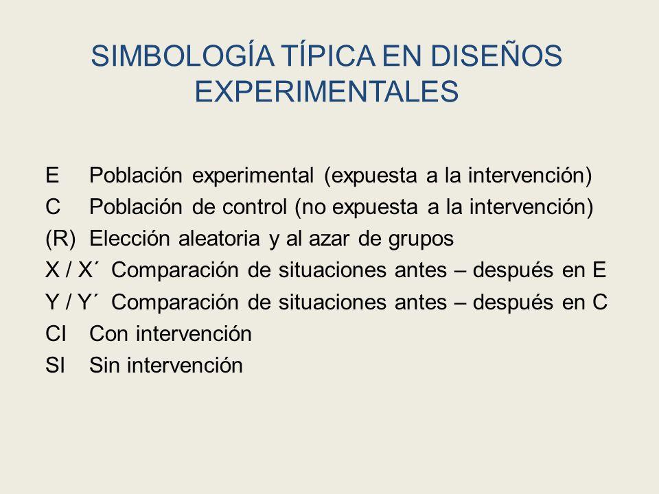 DISEÑOS EXPERIMENTALES CLÁSICOS Requisitos de implementación: Existencia de poblaciones para comparación (por lo menos dos).