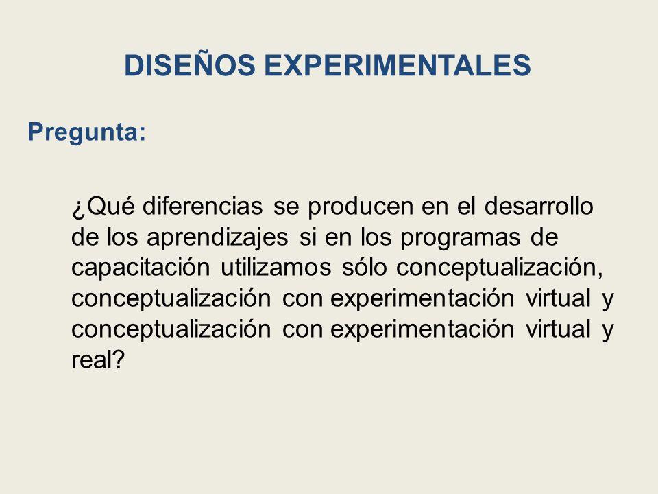 DISEÑOS EXPERIMENTALES Pregunta: ¿Qué diferencias se producen en el desarrollo de los aprendizajes si en los programas de capacitación utilizamos sólo
