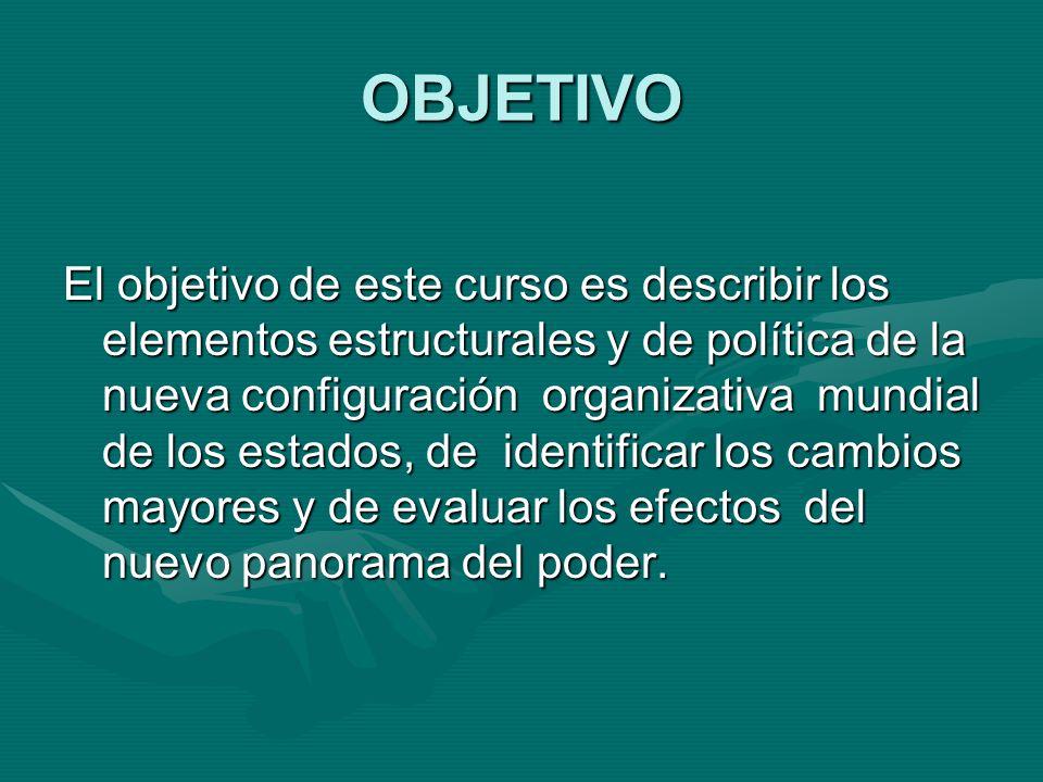 Primera parte: el rol cambiante de las organizaciones internacionales para la gobernanza mundial 1.- La posguerra: los nuevos dirigentes del mundo.