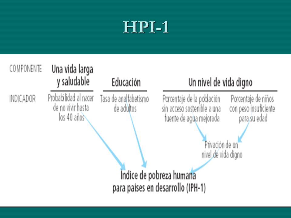 HPI-1