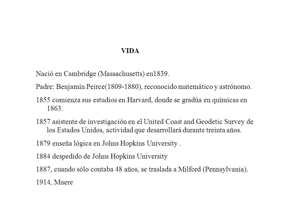 VIDA Nació en Cambridge (Massachusetts) en1839. Padre: Benjamín Peirce(1809-1880), reconocido matemático y astrónomo. 1855 comienza sus estudios en Ha
