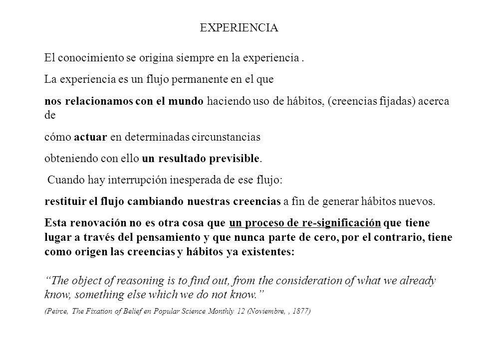 EXPERIENCIA El conocimiento se origina siempre en la experiencia. La experiencia es un flujo permanente en el que nos relacionamos con el mundo hacien