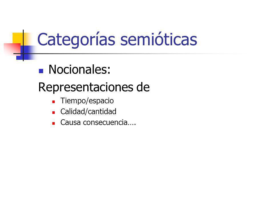 Categorías semióticas Nocionales: Representaciones de Tiempo/espacio Calidad/cantidad Causa consecuencia….