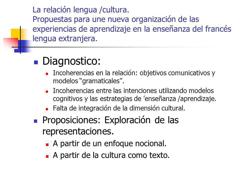 La relación lengua /cultura.