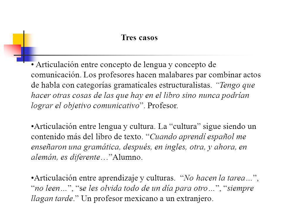 Articulación entre concepto de lengua y concepto de comunicación.