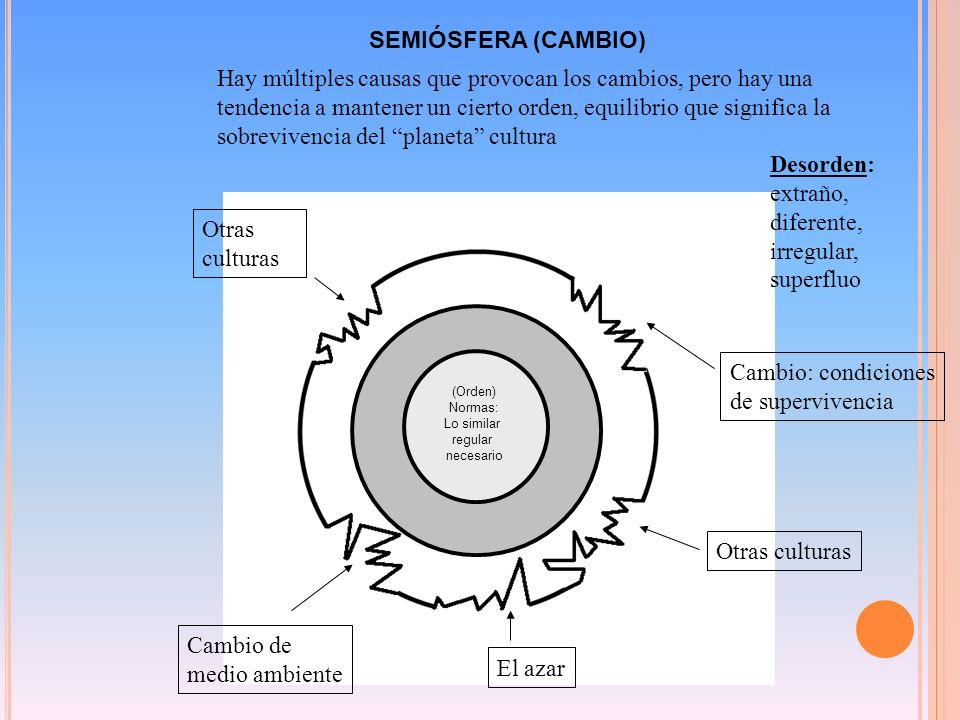 SEMIÓSFERA (CAMBIO) Hay múltiples causas que provocan los cambios, pero hay una tendencia a mantener un cierto orden, equilibrio que significa la sobr