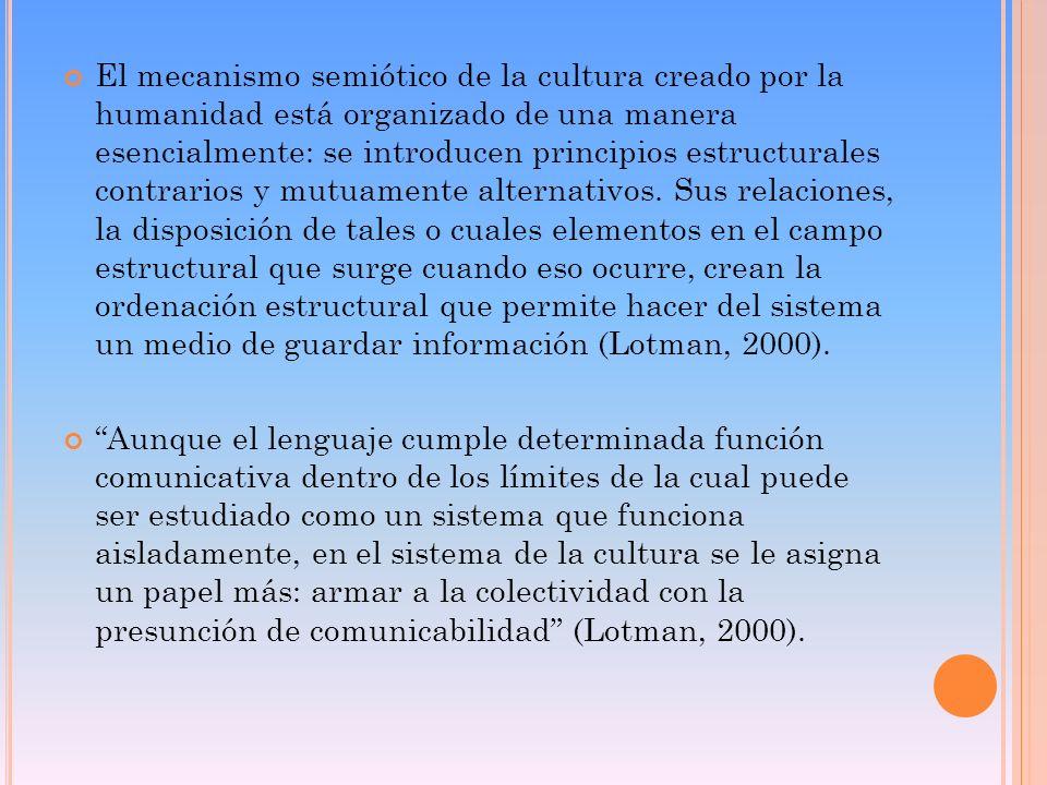 El mecanismo semiótico de la cultura creado por la humanidad está organizado de una manera esencialmente: se introducen principios estructurales contr