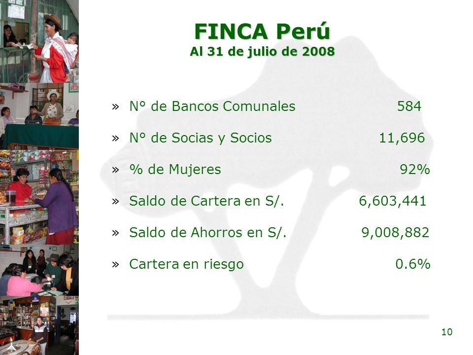 10 FINCA Perú Al 31 de julio de 2008 »N° de Bancos Comunales 584 »N° de Socias y Socios 11,696 »% de Mujeres 92% »Saldo de Cartera en S/. 6,603,441 »S