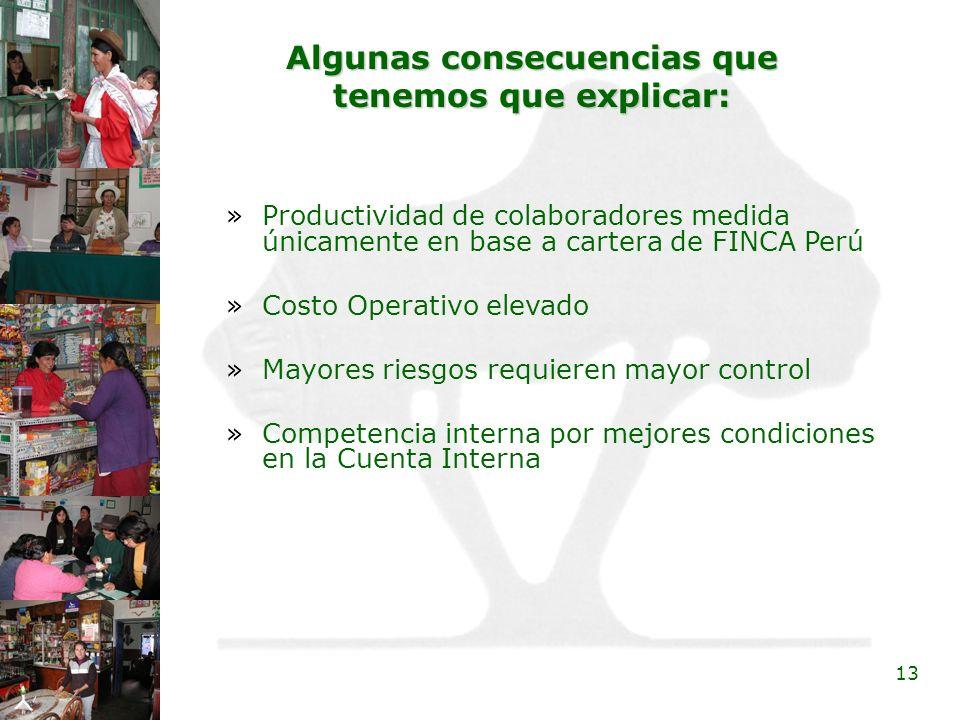 13 Algunas consecuencias que tenemos que explicar: »Productividad de colaboradores medida únicamente en base a cartera de FINCA Perú »Costo Operativo