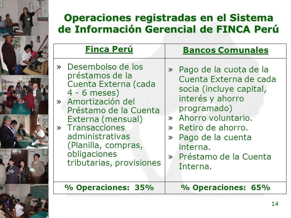 14 Operaciones registradas en el Sistema de Información Gerencial de FINCA Perú Finca Perú »Desembolso de los préstamos de la Cuenta Externa (cada 4 -