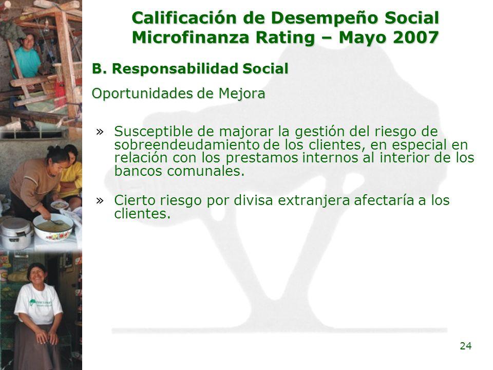 24 Calificación de Desempeño Social Microfinanza Rating – Mayo 2007 B. Responsabilidad Social »Susceptible de majorar la gestión del riesgo de sobreen