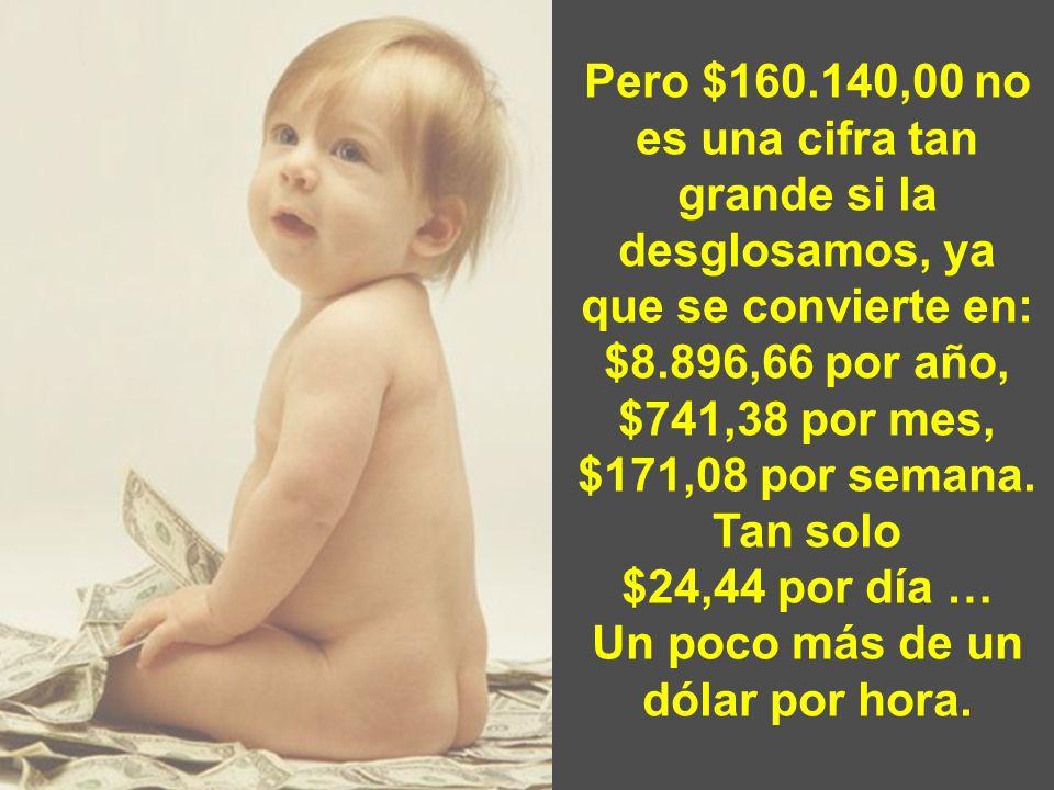 Pero $160.140,00 no es una cifra tan grande si la desglosamos, ya que se convierte en: $8.896,66 por año, $741,38 por mes, $171,08 por semana.
