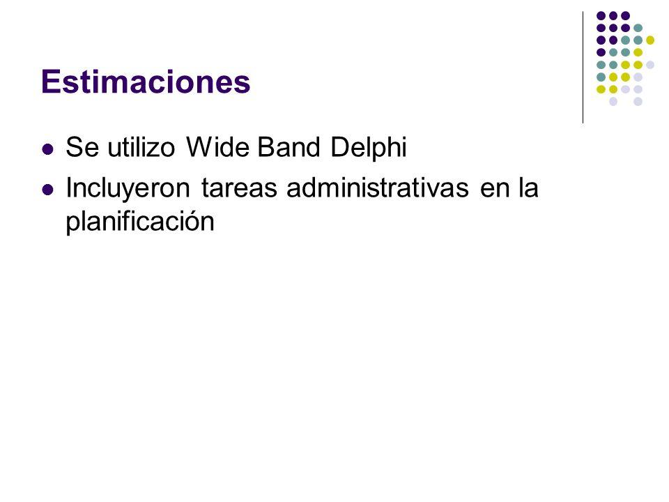 Estimaciones Se utilizo Wide Band Delphi Incluyeron tareas administrativas en la planificación