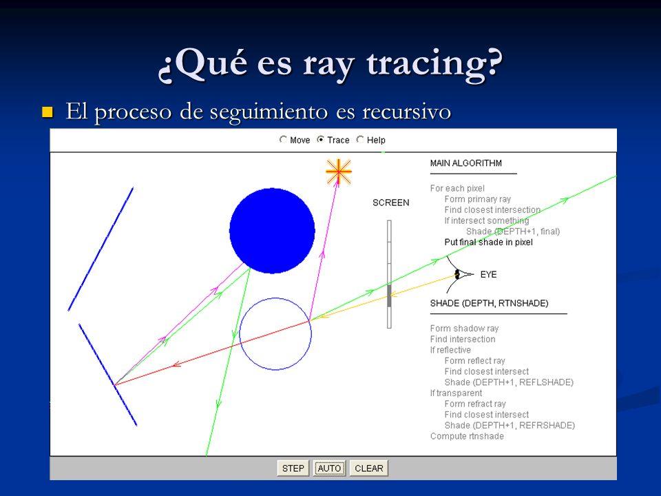 ¿Qué es ray tracing? El proceso de seguimiento es recursivo El proceso de seguimiento es recursivo