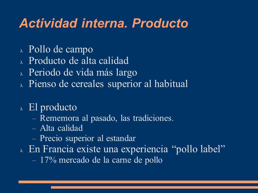 Actividad interna. Producto Pollo de campo Producto de alta calidad Periodo de vida más largo Pienso de cereales superior al habitual El producto Reme
