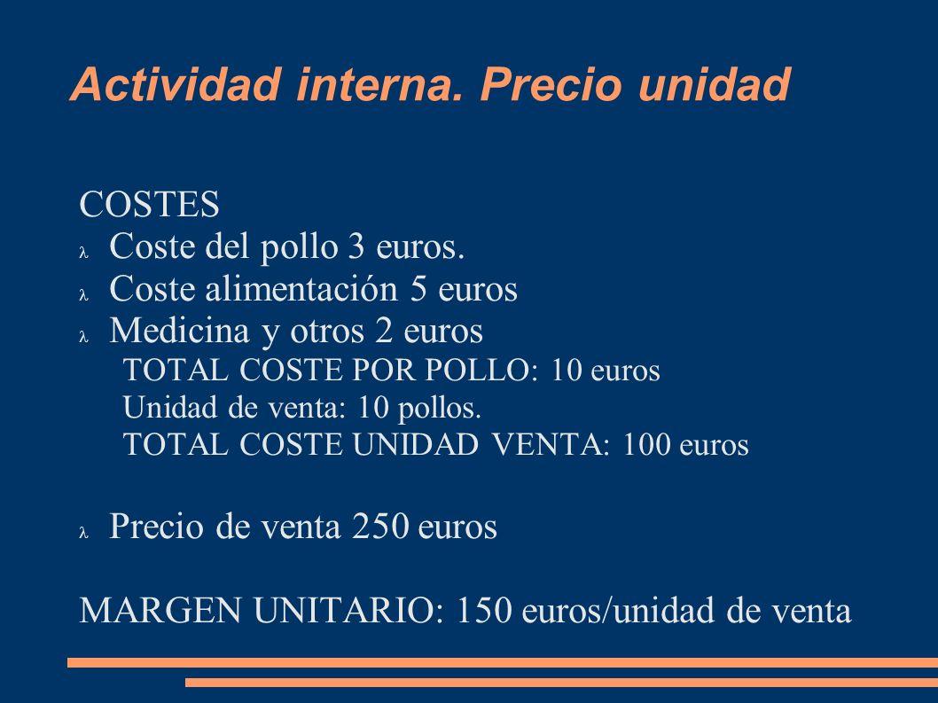 Actividad interna. Precio unidad COSTES Coste del pollo 3 euros. Coste alimentación 5 euros Medicina y otros 2 euros TOTAL COSTE POR POLLO: 10 euros U