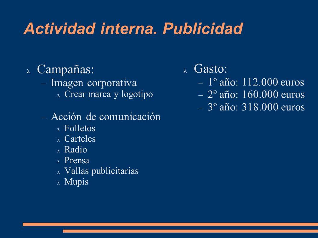 Actividad interna. Publicidad Campañas: Imagen corporativa Crear marca y logotipo Acción de comunicación Folletos Carteles Radio Prensa Vallas publici