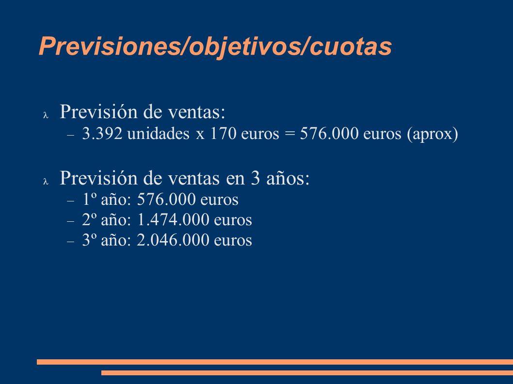 Previsiones/objetivos/cuotas Previsión de ventas: 3.392 unidades x 170 euros = 576.000 euros (aprox) Previsión de ventas en 3 años: 1º año: 576.000 eu