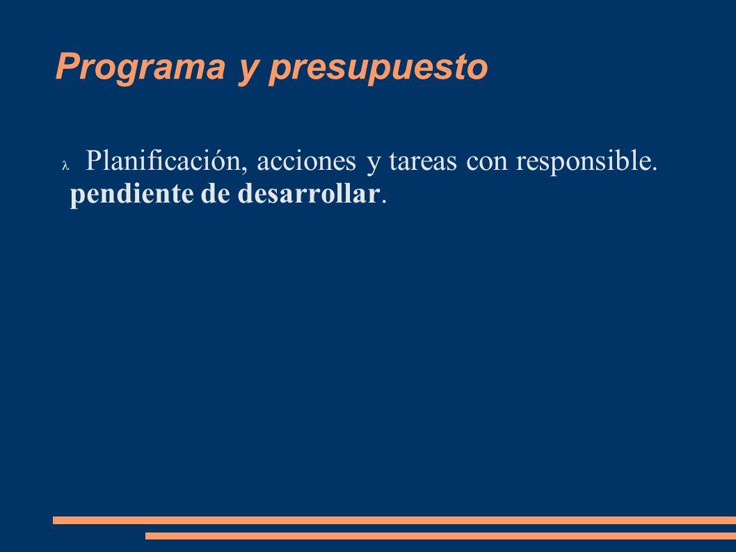 Programa y presupuesto Planificación, acciones y tareas con responsible. pendiente de desarrollar.