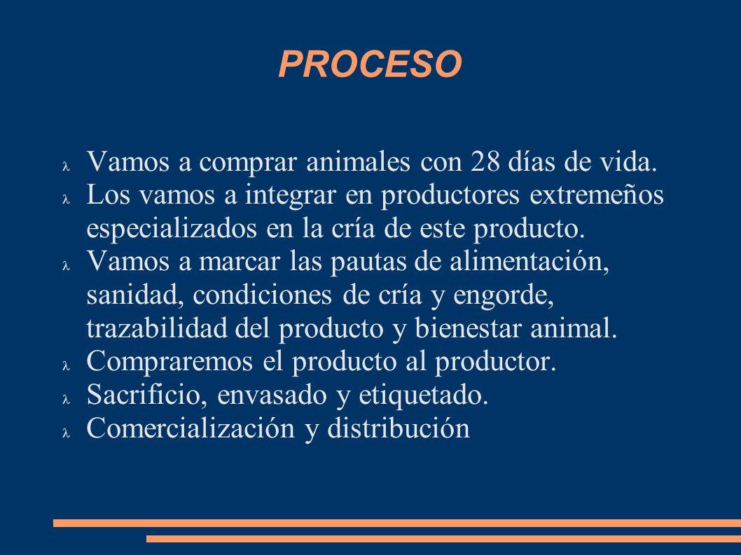 PROCESO Vamos a comprar animales con 28 días de vida. Los vamos a integrar en productores extremeños especializados en la cría de este producto. Vamos
